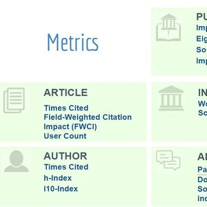 measuring research impact graph